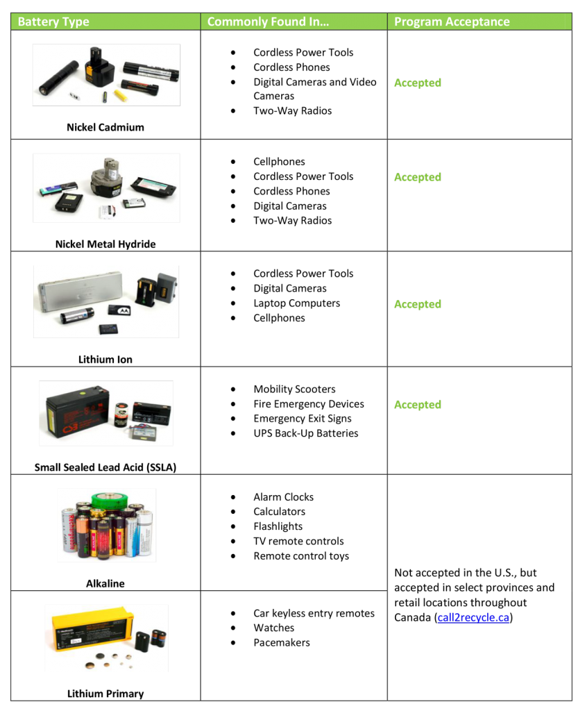 batteryTypes